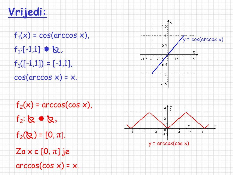 Vrijedi: f1(x) = cos(arccos x), f1:[-1,1]  , f1([-1,1]) = [-1,1],